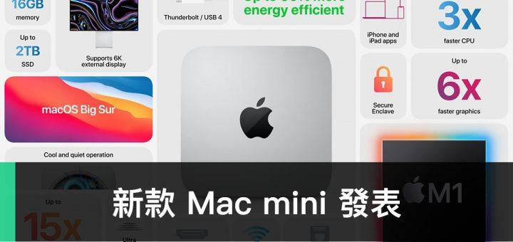 Mac mini 2020、M1、Apple Silicon